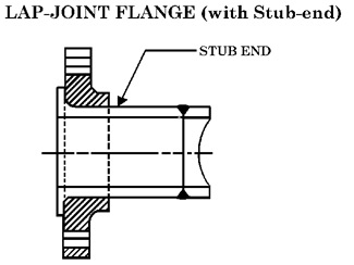 Lap joint Stub ends
